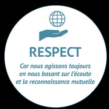 Respect vidal'Alu